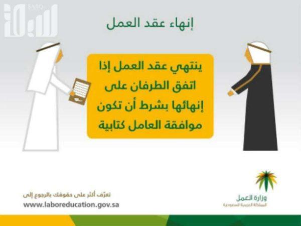 المادة 80 من نظام العمل السعودي و حالات فسخ العقد