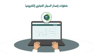 Photo of السجل التجاري في السعودية: إصدار وتجديد وشطب والاستعلام عن السجل