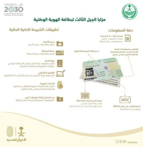 بطاقة الاحوال