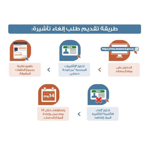 طباعة التأشيرة من مساند