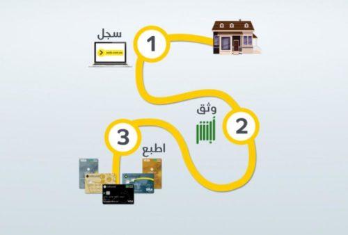 فتح حساب البنك السعودي للاستثمار